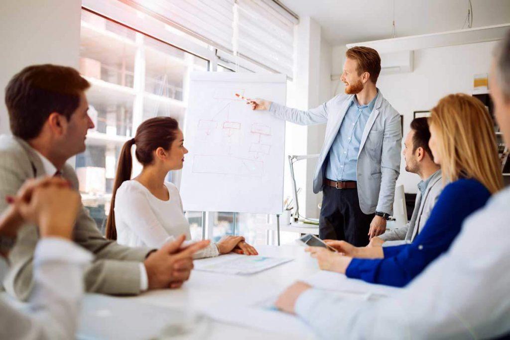How to prepare for Custom Software Development